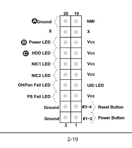 Screenshot_2021-03-20 MNL-1317 - C606_602 - Motherboard - Super Micro Computer, Inc - MNL-1317 pdf(1)
