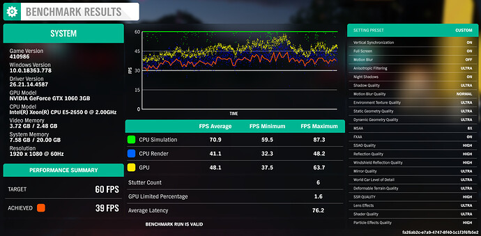 benchmark with settings on Ultra and NO background apps.PNG