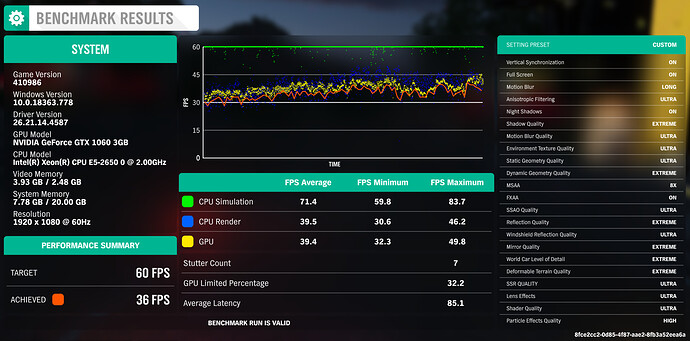 benchmark with ALL settings maxed out and NO background apps.PNG
